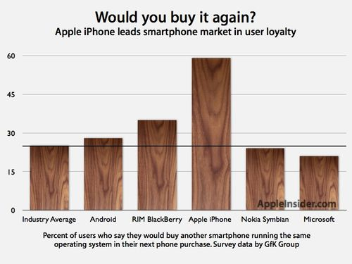 Applebrandloyalty.001