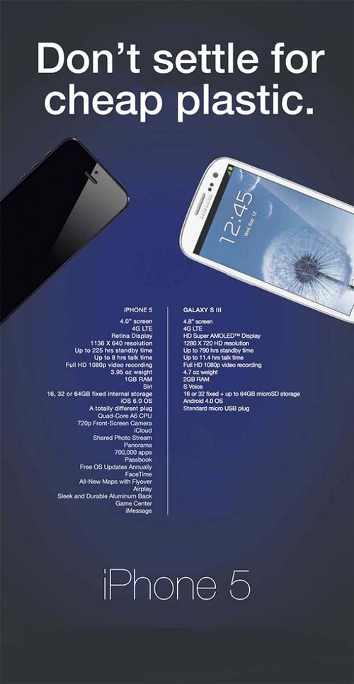 Iphone-5-ad-dont-settle-for-plastic-600x1159