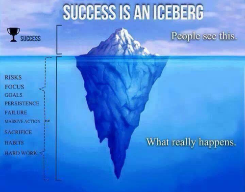 Iceberg Success